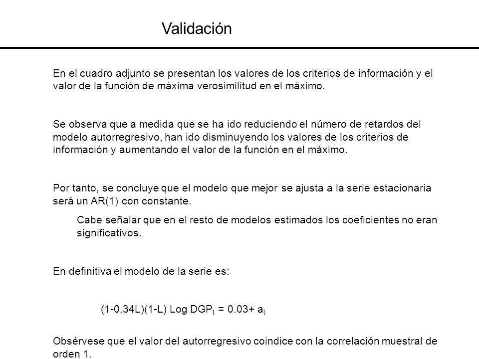 Validación En el cuadro adjunto se presentan los valores de los criterios de información y el valor de la función de máxima verosimilitud en el máximo