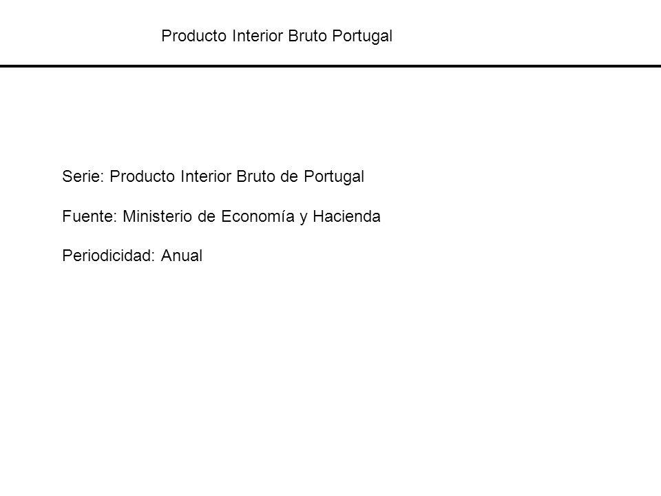 Producto Interior Bruto Portugal Serie: Producto Interior Bruto de Portugal Fuente: Ministerio de Economía y Hacienda Periodicidad: Anual
