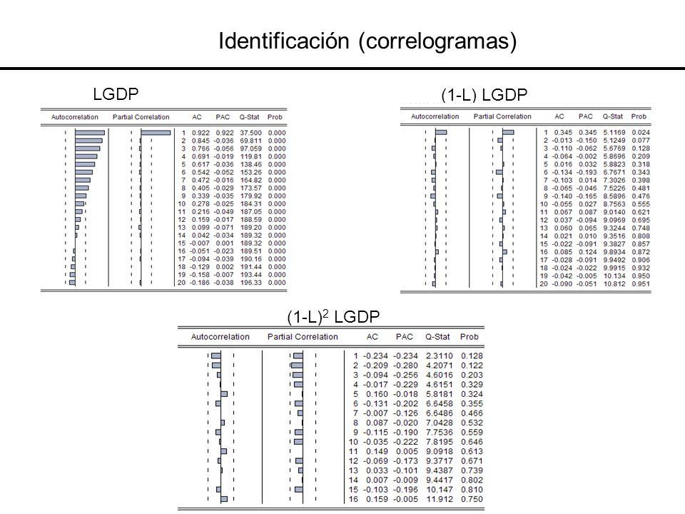 Identificación (test de Dickey-Fuller) Serie original: El valor del estadístico t es mayor que los valores críticos en tablas para los distintos niveles de error.