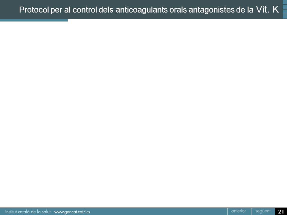 21 Protocol per al control dels anticoagulants orals antagonistes de la Vit. K