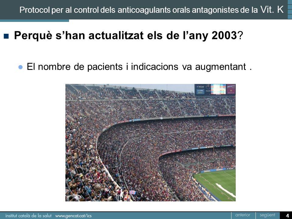 4 Protocol per al control dels anticoagulants orals antagonistes de la Vit. K Perquè shan actualitzat els de lany 2003? El nombre de pacients i indica