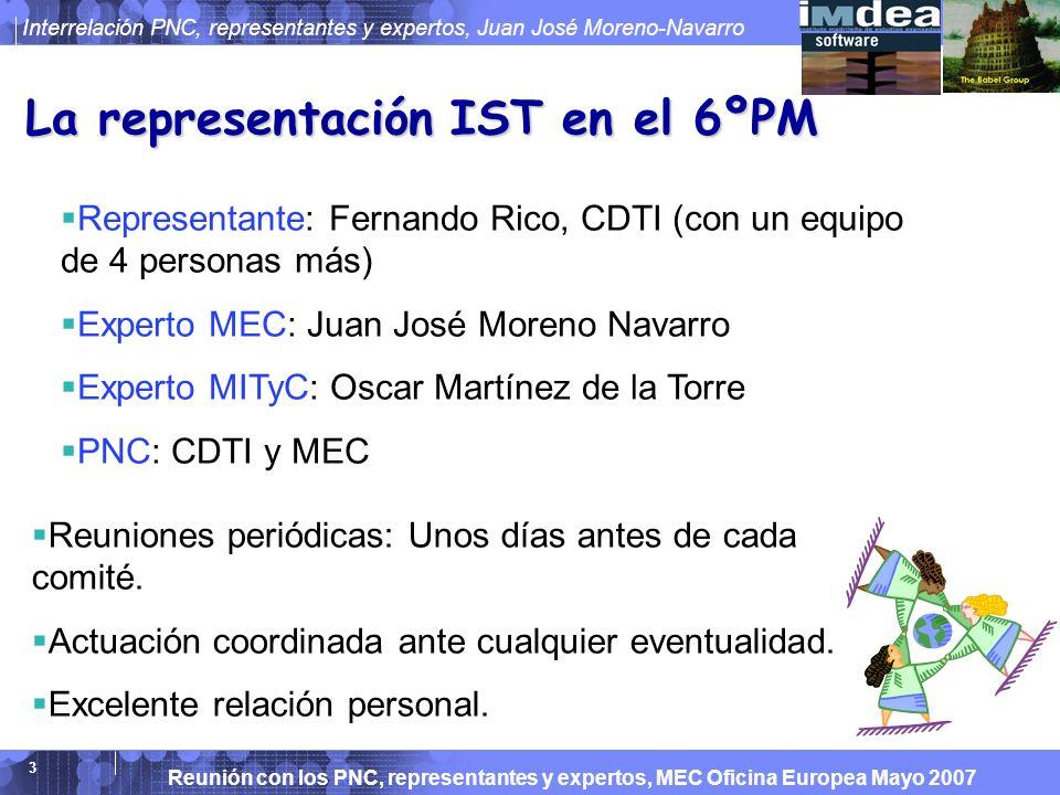 Reunión con los PNC, representantes y expertos, MEC Oficina Europea Mayo 2007 Interrelación PNC, representantes y expertos, Juan José Moreno-Navarro 3 La representación IST en el 6ºPM Representante: Fernando Rico, CDTI (con un equipo de 4 personas más) Experto MEC: Juan José Moreno Navarro Experto MITyC: Oscar Martínez de la Torre PNC: CDTI y MEC Reuniones periódicas: Unos días antes de cada comité.