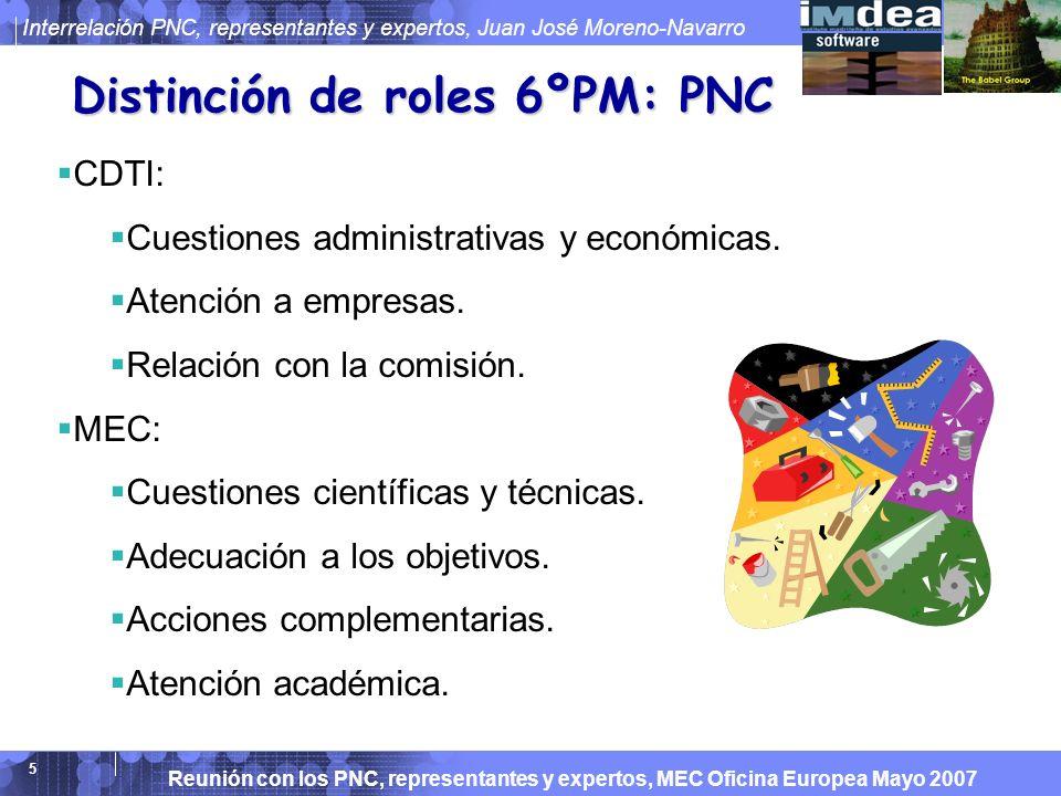 Reunión con los PNC, representantes y expertos, MEC Oficina Europea Mayo 2007 Interrelación PNC, representantes y expertos, Juan José Moreno-Navarro 5 Distinción de roles 6ºPM: PNC CDTI: Cuestiones administrativas y económicas.