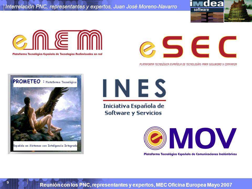 Reunión con los PNC, representantes y expertos, MEC Oficina Europea Mayo 2007 Interrelación PNC, representantes y expertos, Juan José Moreno-Navarro 9