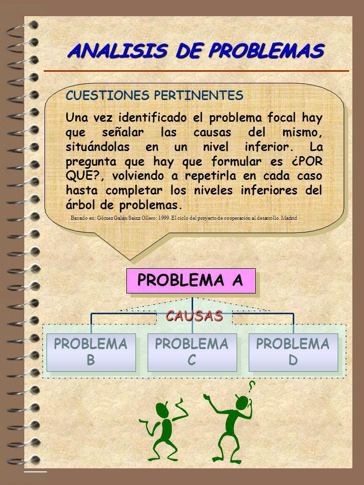 ANALISIS DE PROBLEMAS PROBLEMA A PROBLEMA C PROBLEMA B PROBLEMA D CAUSAS Basado en: Gómez Galán/Sainz Ollero: 1999. El ciclo del proyecto de cooperaci