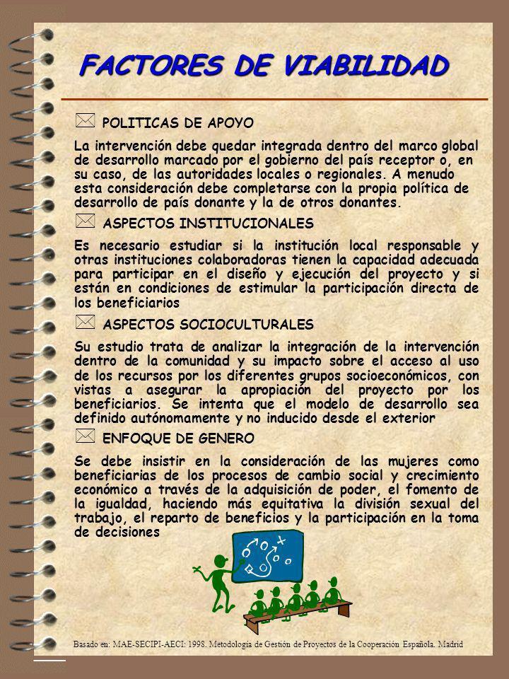 FACTORES DE VIABILIDAD * POLITICAS DE APOYO La intervención debe quedar integrada dentro del marco global de desarrollo marcado por el gobierno del pa