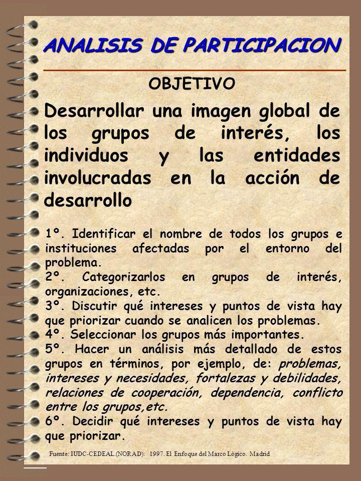 ANALISIS DE PARTICIPACION OBJETIVO Desarrollar una imagen global de los grupos de interés, los individuos y las entidades involucradas en la acción de
