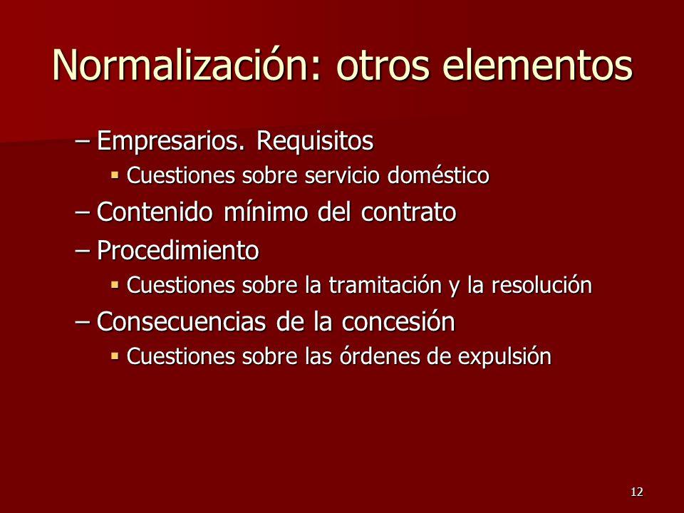 12 Normalización: otros elementos –Empresarios. Requisitos Cuestiones sobre servicio doméstico Cuestiones sobre servicio doméstico –Contenido mínimo d