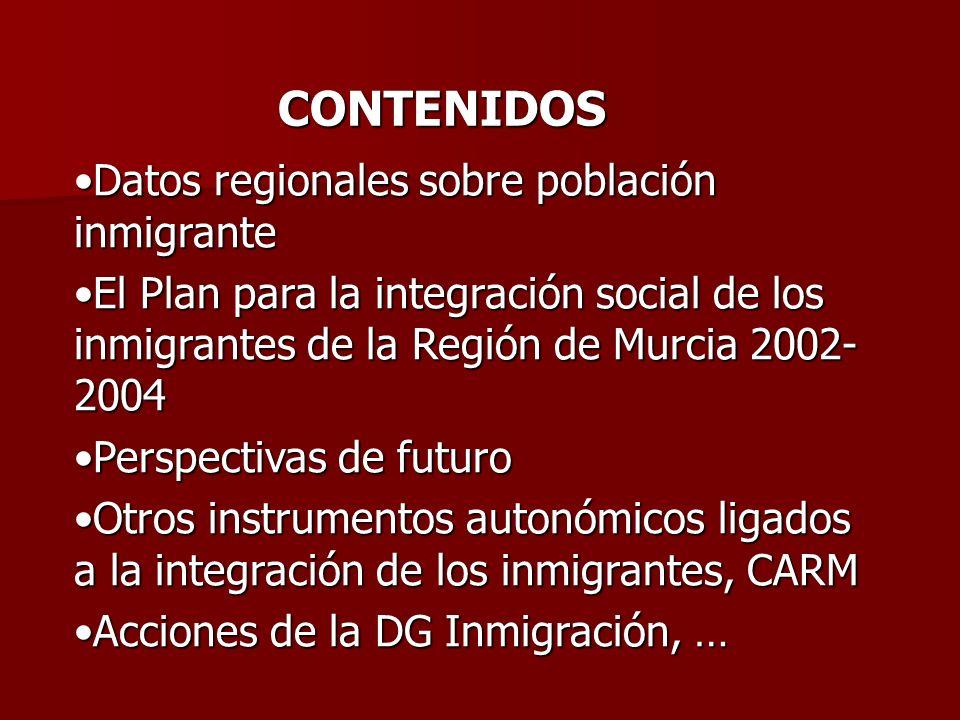 Datos regionales sobre población inmigranteDatos regionales sobre población inmigrante El Plan para la integración social de los inmigrantes de la Reg