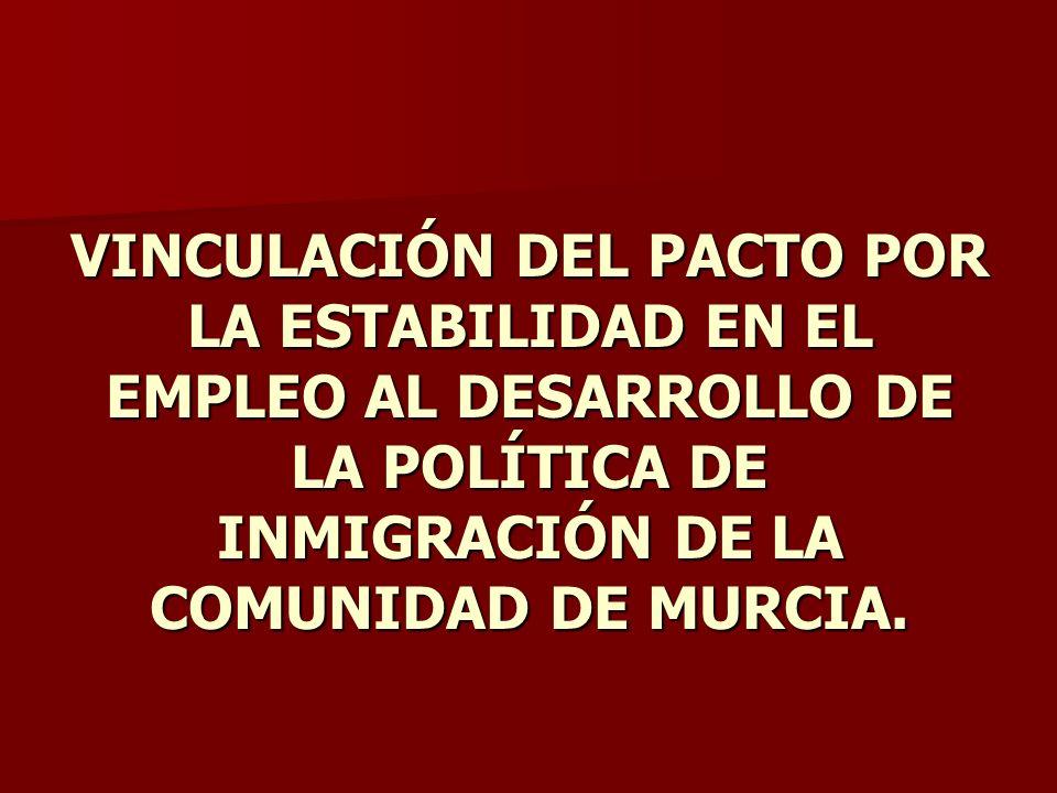 VINCULACIÓN DEL PACTO POR LA ESTABILIDAD EN EL EMPLEO AL DESARROLLO DE LA POLÍTICA DE INMIGRACIÓN DE LA COMUNIDAD DE MURCIA.