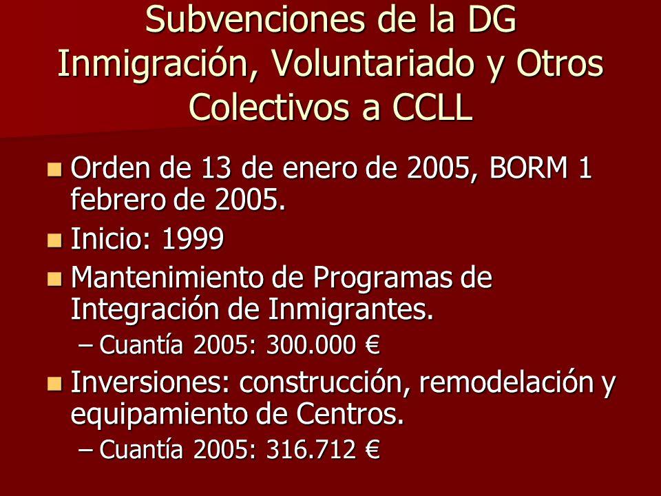 Subvenciones de la DG Inmigración, Voluntariado y Otros Colectivos a CCLL Orden de 13 de enero de 2005, BORM 1 febrero de 2005.