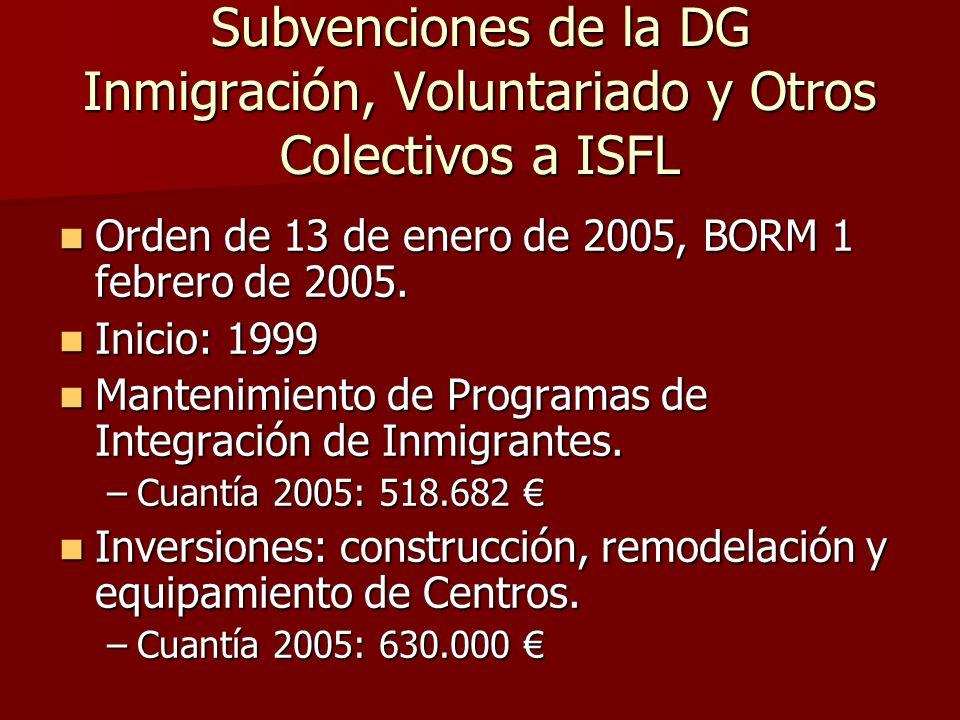 Subvenciones de la DG Inmigración, Voluntariado y Otros Colectivos a ISFL Orden de 13 de enero de 2005, BORM 1 febrero de 2005.