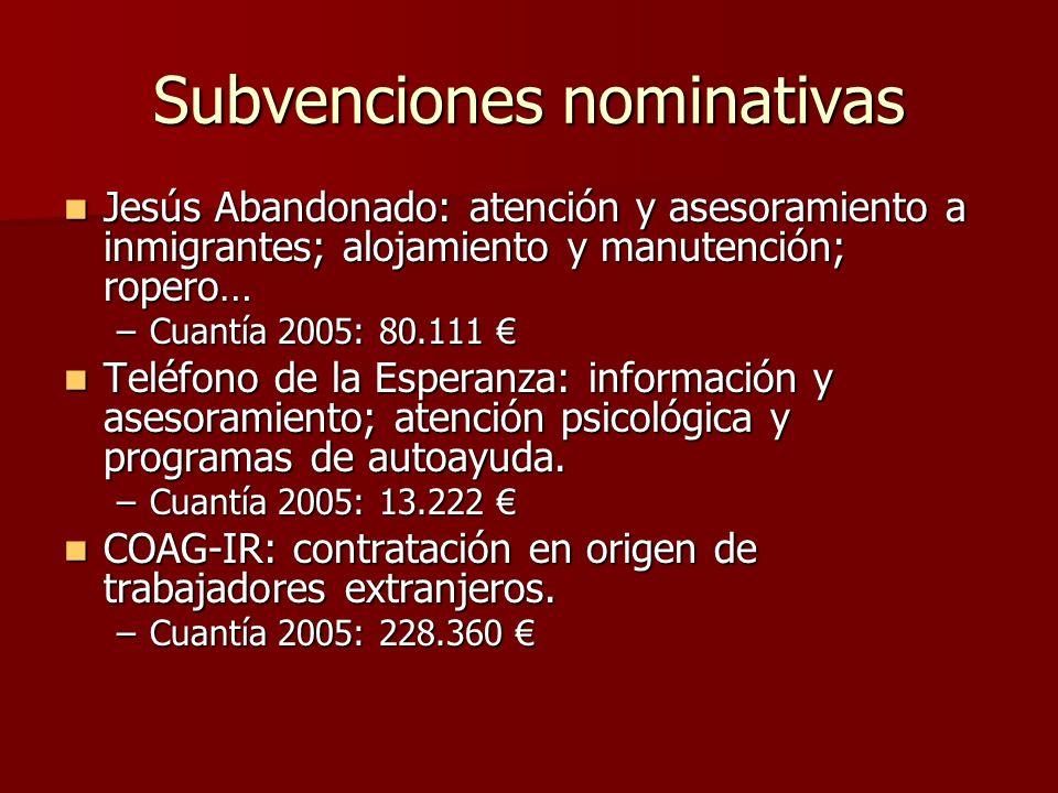 Subvenciones nominativas Jesús Abandonado: atención y asesoramiento a inmigrantes; alojamiento y manutención; ropero… Jesús Abandonado: atención y ase