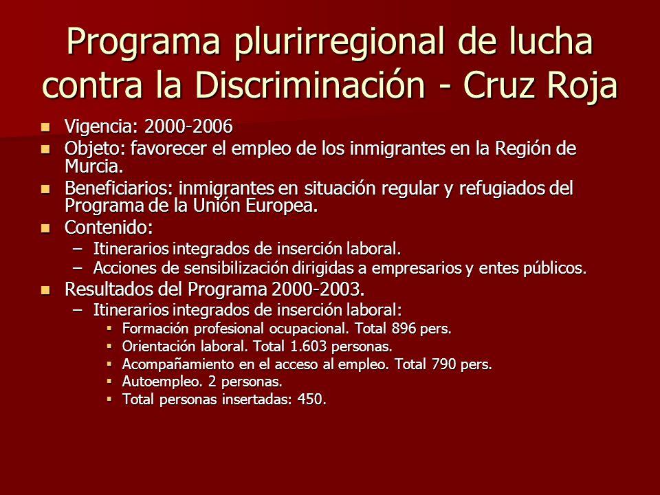 Programa plurirregional de lucha contra la Discriminación - Cruz Roja Vigencia: 2000-2006 Vigencia: 2000-2006 Objeto: favorecer el empleo de los inmigrantes en la Región de Murcia.