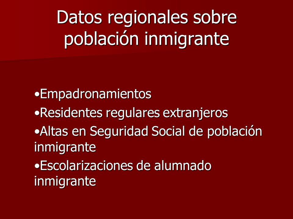 Datos regionales sobre población inmigrante EmpadronamientosEmpadronamientos Residentes regulares extranjerosResidentes regulares extranjeros Altas en