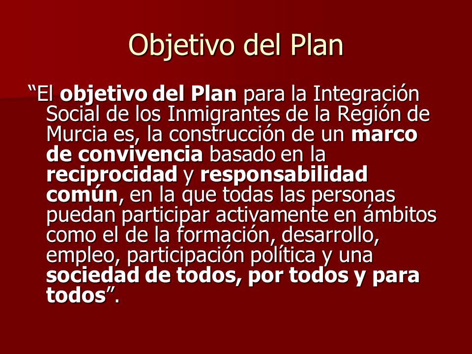 Objetivo del Plan El objetivo del Plan para la Integración Social de los Inmigrantes de la Región de Murcia es, la construcción de un marco de convive