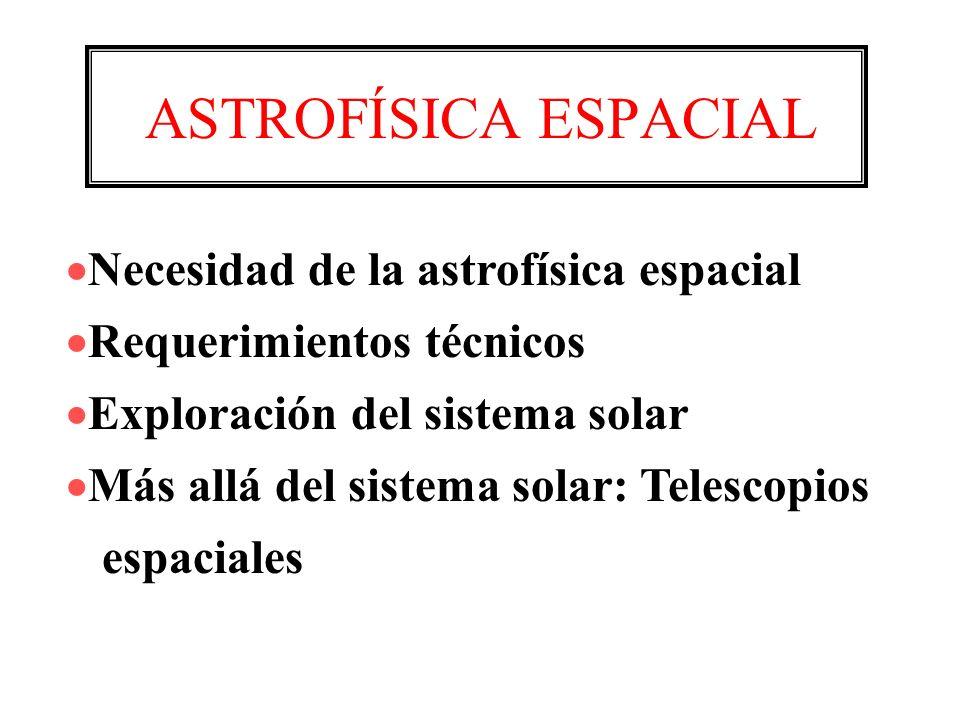 El estudio del Universo se realiza a través de: Radiación electromagnética Rayos Cósmicos Sondas Análisis de muestras in situ Toma de muestras y retorno a la tierra Necesidad de la astrofísica espacial Parcialmente desde Tierra ==> Satélites Tierra ==> Satélites Exploraciónespacial