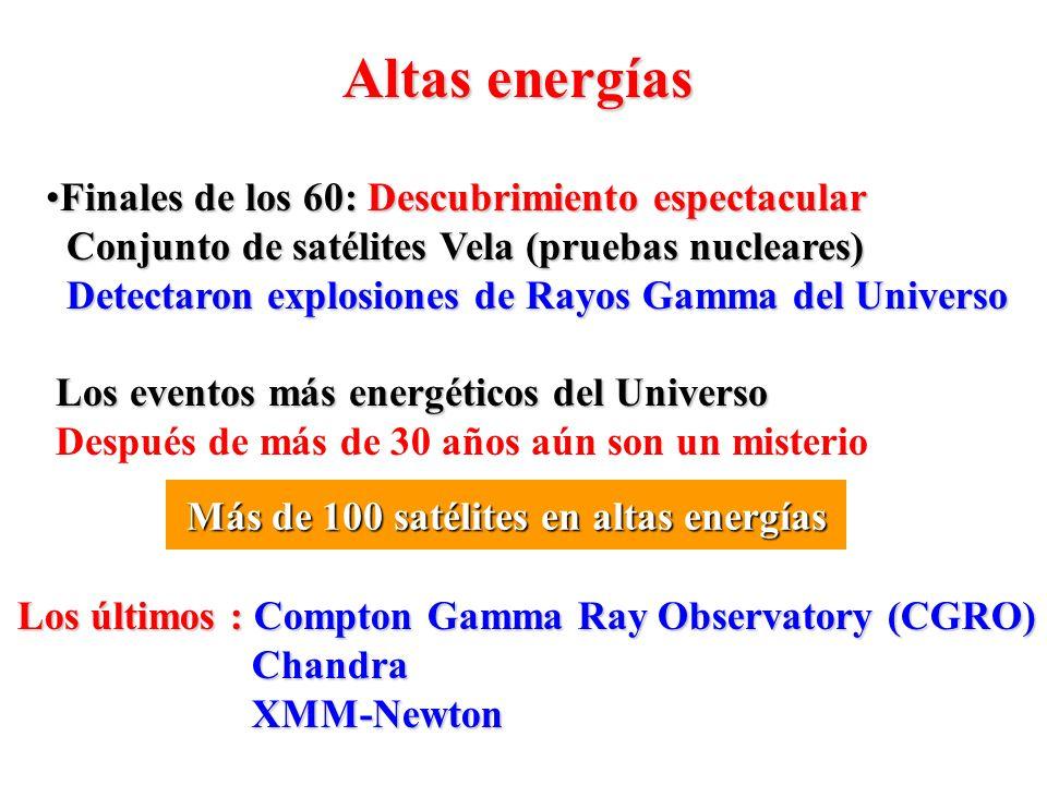 Finales de los 60: Descubrimiento espectacularFinales de los 60: Descubrimiento espectacular Conjunto de satélites Vela (pruebas nucleares) Conjunto d