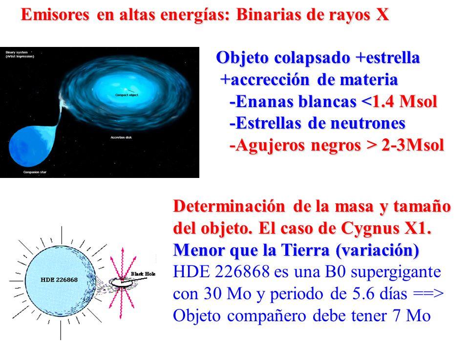 Emisores en altas energías: Binarias de rayos X Objeto colapsado +estrella +accrección de materia +accrección de materia -Enanas blancas <1.4 Msol -En