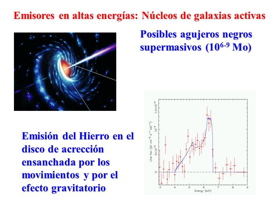 Emisores en altas energías: Núcleos de galaxias activas Posibles agujeros negros supermasivos (10 6-9 Mo) Hierro en MCG-6-30-15 Emisión del Hierro en