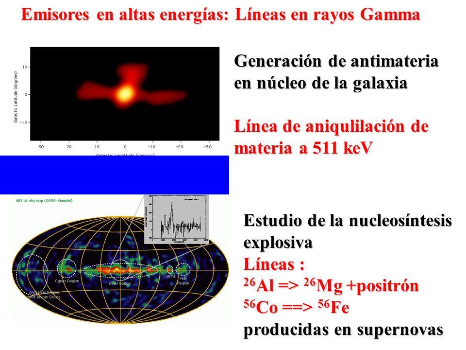 Generación de antimateria en núcleo de la galaxia Línea de aniqulilación de materia a 511 keV Estudio de la nucleosíntesis explosiva Líneas : 26 Al =>