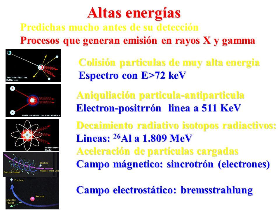 Predichas mucho antes de su detección Procesos que generan emisión en rayos X y gamma Colisión particulas de muy alta energia Espectro con E>72 keV An