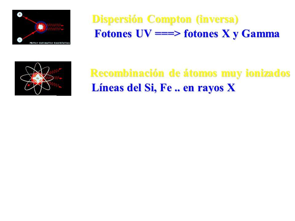 Dispersión Compton (inversa) Fotones UV ===> fotones X y Gamma Fotones UV ===> fotones X y Gamma Recombinación de átomos muy ionizados Líneas del Si,