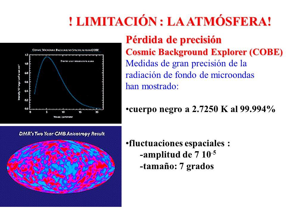 Pérdida de precisión Cosmic Background Explorer (COBE) Medidas de gran precisión de la radiación de fondo de microondas han mostrado: cuerpo negro a 2