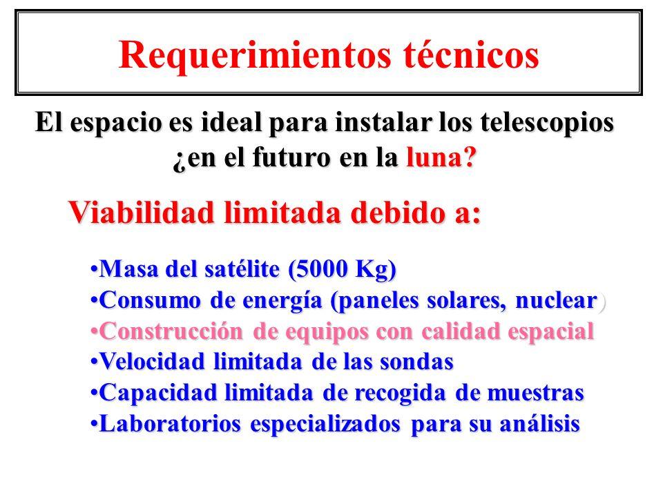 Viabilidad limitada debido a: Masa del satélite (5000 Kg)Masa del satélite (5000 Kg) Consumo de energía (paneles solares, nuclear)Consumo de energía (