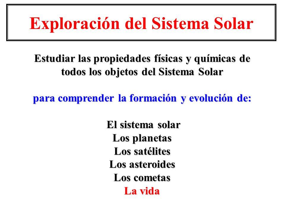 Exploración del Sistema Solar Estudiar las propiedades físicas y químicas de todos los objetos del Sistema Solar para comprender la formación y evoluc