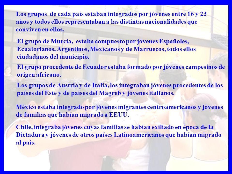 Chile, integraba jóvenes cuyas familias se habían exiliado en época de la Dictadura y jóvenes de otros países Latinoamericanos que habían migrado al p