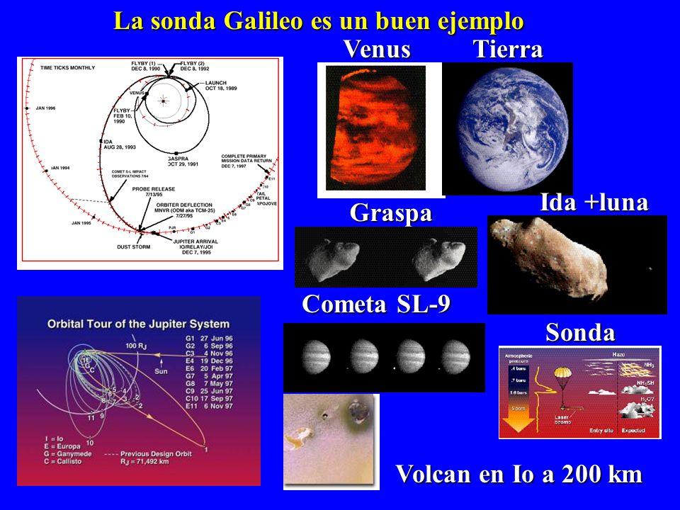 Velocidad de las sondas limitadas Voyager 1 a 12.144Mkm viajando a 40.602 km/hora Voyager 2 a 9.526 Mkm viajando a 33.858 km/hora Estrella más próxima
