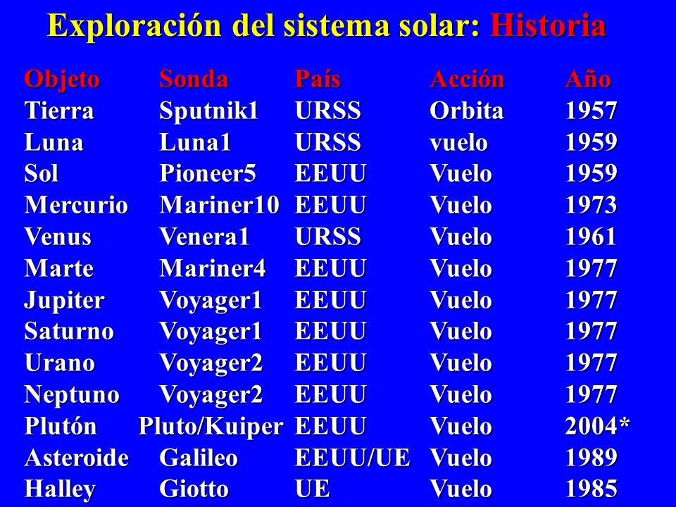 Futuro: recogida de muestras y analisis en la Tierra en laboratorio específicos La sonda americana STARDUST sobrevolarán el cometa P/Wild2 en enero de