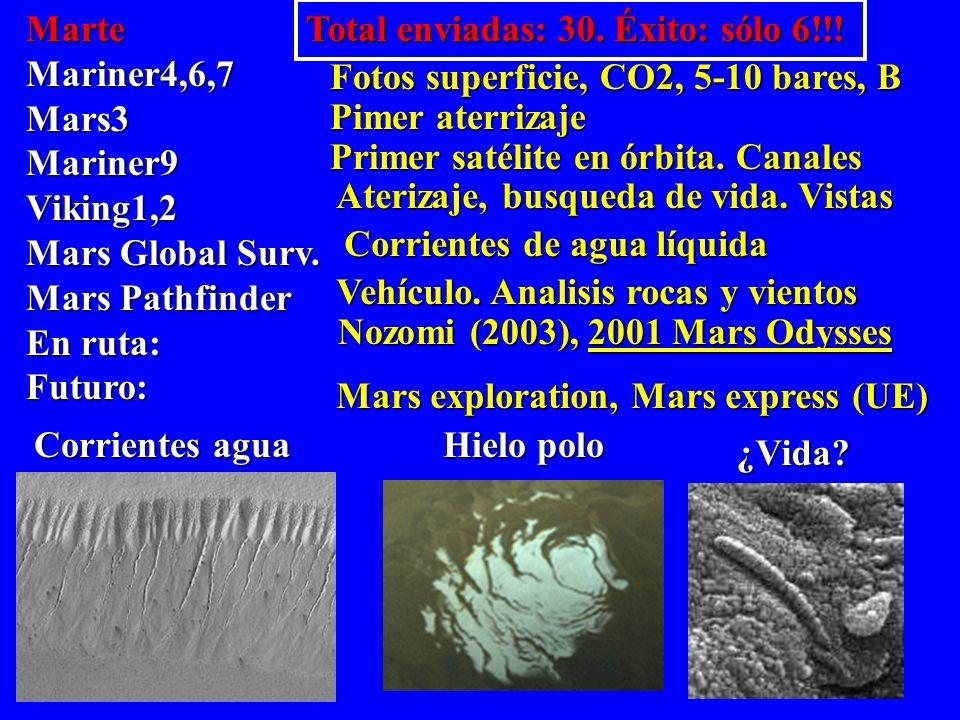 Venus:Mariner2Venera4,5,6Verea7,8Mariner10Venera9,10Pioneer12 Venera14, 15 Venera16Vega1,2Magellan Temperatura superficie 425ºC Sonda atmos. :CO2: 95%