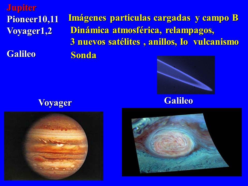 MarteMariner4,6,7Mars3Mariner9Viking1,2 Mars Global Surv. Mars Pathfinder En ruta: Futuro: Total enviadas: 30. Éxito: sólo 6!!! Fotos superficie, CO2,