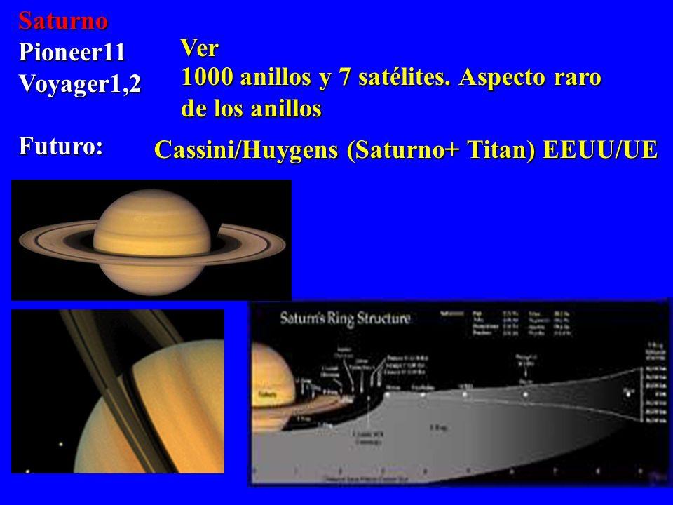 JupiterPioneer10,11Voyager1,2Galileo Imágenes particulas cargadas y campo B Dinámica atmosférica, relampagos, 3 nuevos satélites, anillos, Io vulcanis