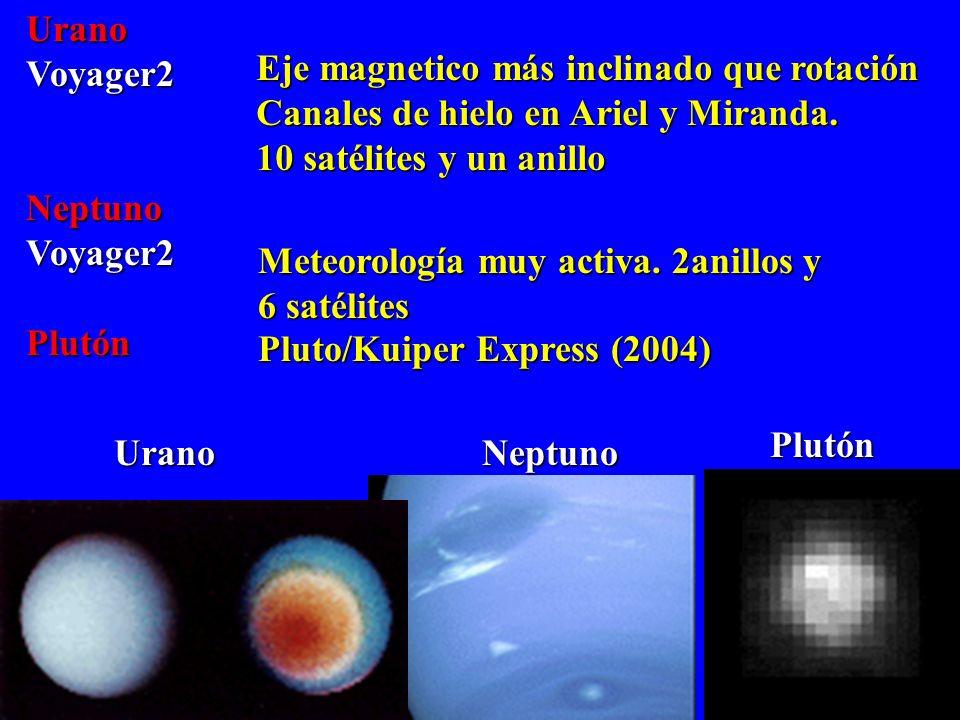 SaturnoPioneer11Voyager1,2Futuro:Ver 1000 anillos y 7 satélites. Aspecto raro de los anillos Cassini/Huygens (Saturno+ Titan) EEUU/UE