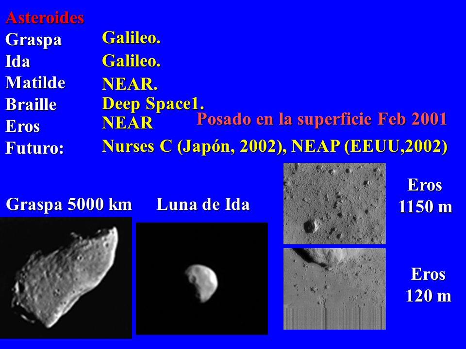 UranoVoyager2NeptunoVoyager2Plutón Eje magnetico más inclinado que rotación Canales de hielo en Ariel y Miranda. 10 satélites y un anillo Meteorología