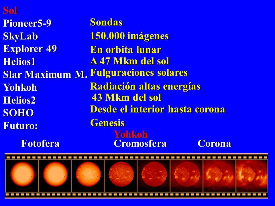 CometasGiacobini-ZHalleyHalleyHalleyCrigg-SkjellerupHyakutakeBorrellyFuturo: Sakigake, Suesui Giotto International Sun-Earth Explorer Vega1,2 Giotto N
