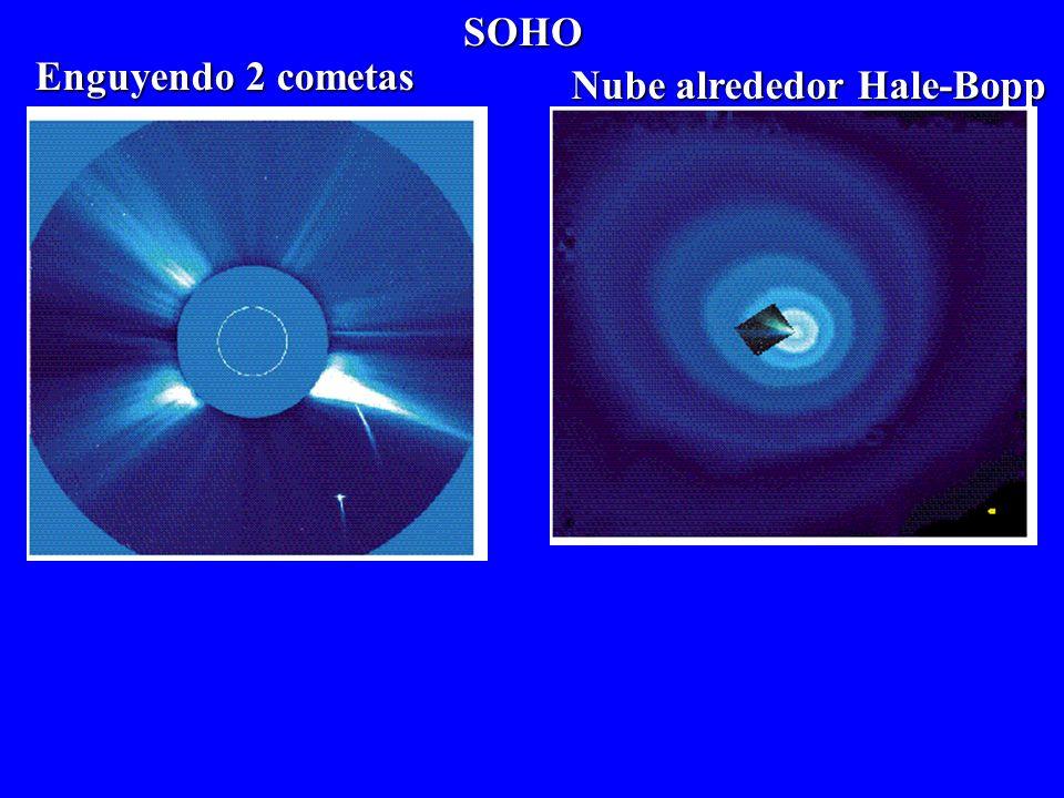SOHO Ondas sísmicas Corona: campo mag. Evolución eyección coronal Origen viento solar