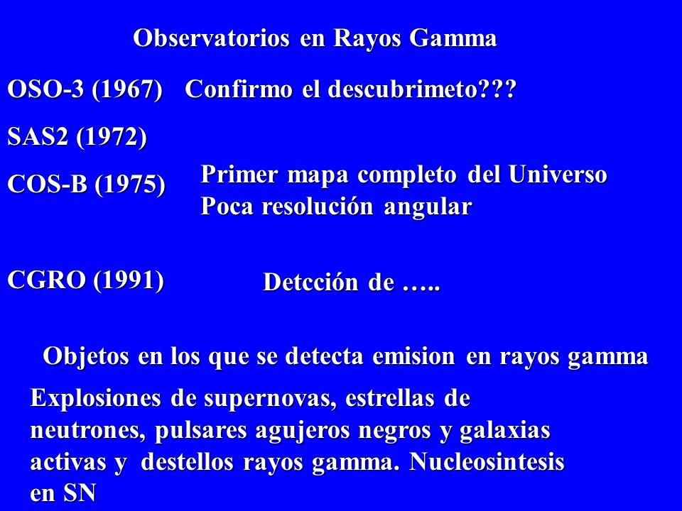 Observación del Universo más energético Primera detección en 1960 (GloboXXX)Primera detección en 1960 (GloboXXX) Prime satélite Explorer XI en 1961Pri