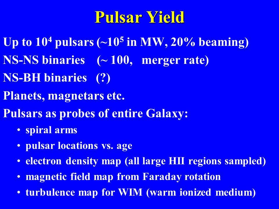 SKA pulsar survey 600 s per beam ~10 4 psrs