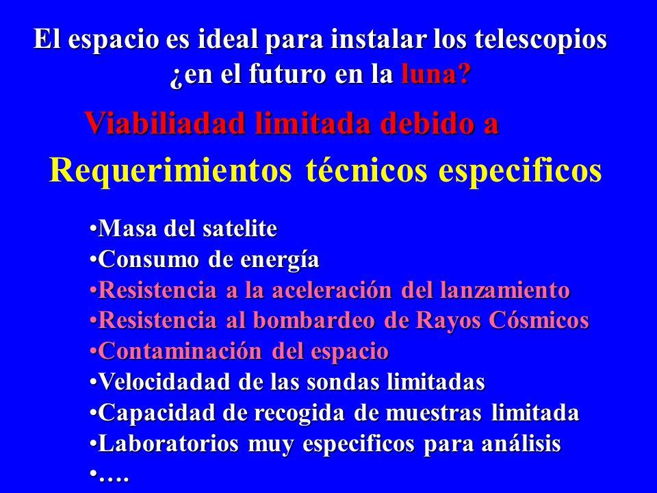 En general la resolución angular depende de: Longitud de onda /diámetro telescopio ==>Visible, IR e incluso radio la resolución depende de la atmósfer