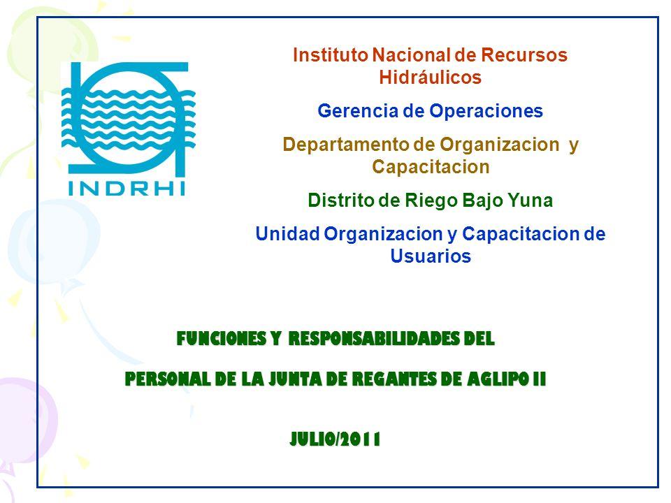 FUNCIONES Y RESPONSABILIDADES DEL PERSONAL DE LA JUNTA DE REGANTES DE AGLIPO II JULIO/2011 Instituto Nacional de Recursos Hidráulicos Gerencia de Oper