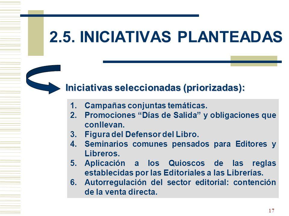 18 Otras iniciativas objeto de tratamiento en OTROS FOROS/ MESAS DE TRABAJO: 1.