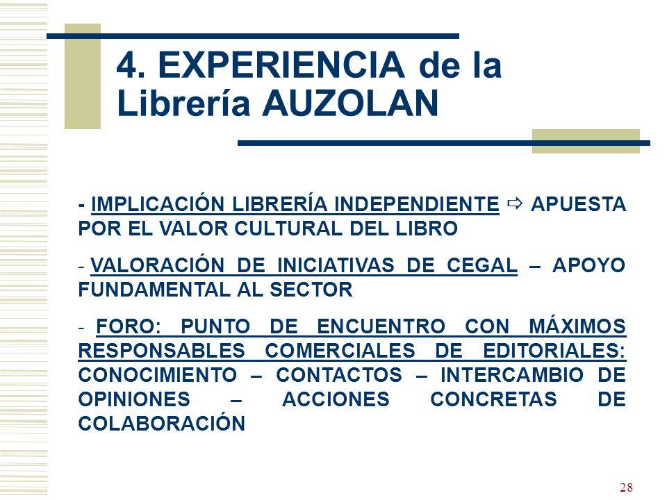 29 Muchas gracias Jueves 12 de marzo de 2009 XXI Congreso Nacional de Libreros Javier Morote AUZOLAN Liburudenda auzolan@auzolan.com