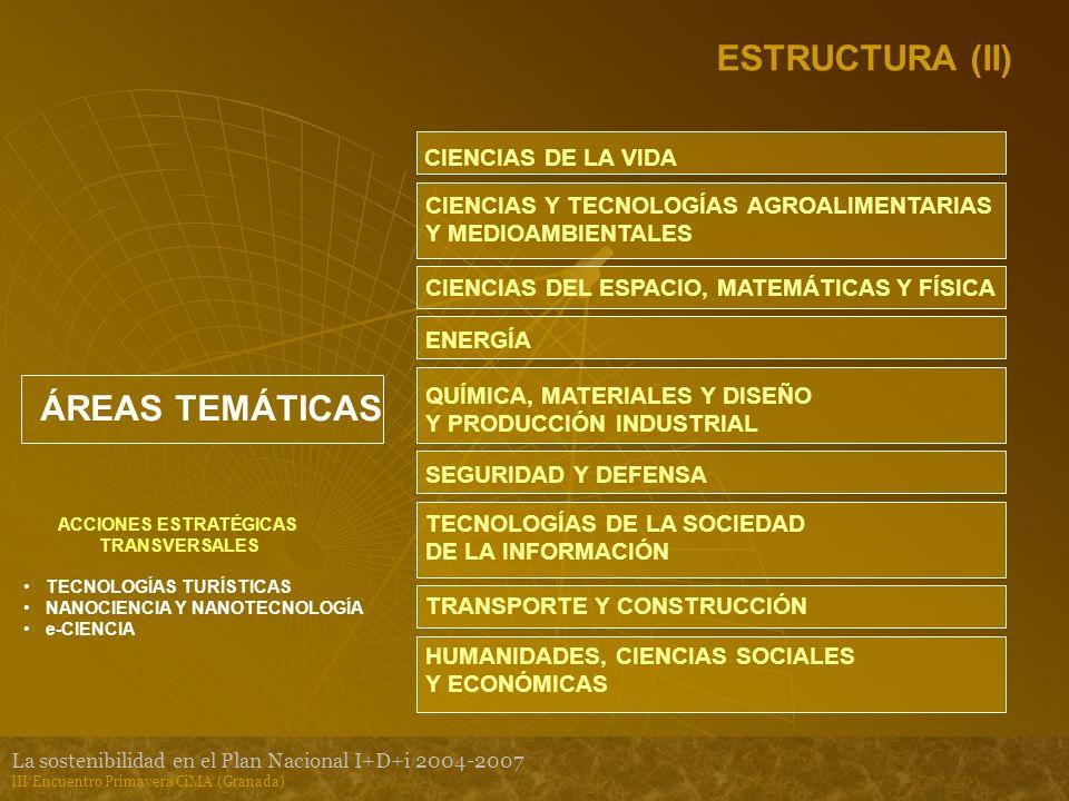 La sostenibilidad en el Plan Nacional I+D+i 2004-2007 III Encuentro Primavera CiMA (Granada) ESTRUCTURA (II) CIENCIAS DE LA VIDA ÁREAS TEMÁTICAS CIENCIAS Y TECNOLOGÍAS AGROALIMENTARIAS Y MEDIOAMBIENTALES CIENCIAS DEL ESPACIO, MATEMÁTICAS Y FÍSICA ENERGÍA QUÍMICA, MATERIALES Y DISEÑO Y PRODUCCIÓN INDUSTRIAL SEGURIDAD Y DEFENSA TECNOLOGÍAS DE LA SOCIEDAD DE LA INFORMACIÓN TRANSPORTE Y CONSTRUCCIÓN HUMANIDADES, CIENCIAS SOCIALES Y ECONÓMICAS ACCIONES ESTRATÉGICAS TRANSVERSALES TECNOLOGÍAS TURÍSTICAS NANOCIENCIA Y NANOTECNOLOGÍA e-CIENCIA