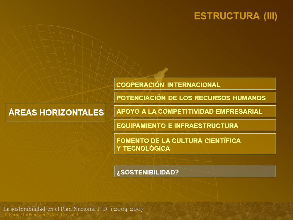 La sostenibilidad en el Plan Nacional I+D+i 2004-2007 III Encuentro Primavera CiMA (Granada) ESTRUCTURA (III) COOPERACIÓN INTERNACIONAL ÁREAS HORIZONTALES POTENCIACIÓN DE LOS RECURSOS HUMANOS APOYO A LA COMPETITIVIDAD EMPRESARIAL EQUIPAMIENTO E INFRAESTRUCTURA FOMENTO DE LA CULTURA CIENTÍFICA Y TECNOLÓGICA ¿SOSTENIBILIDAD?