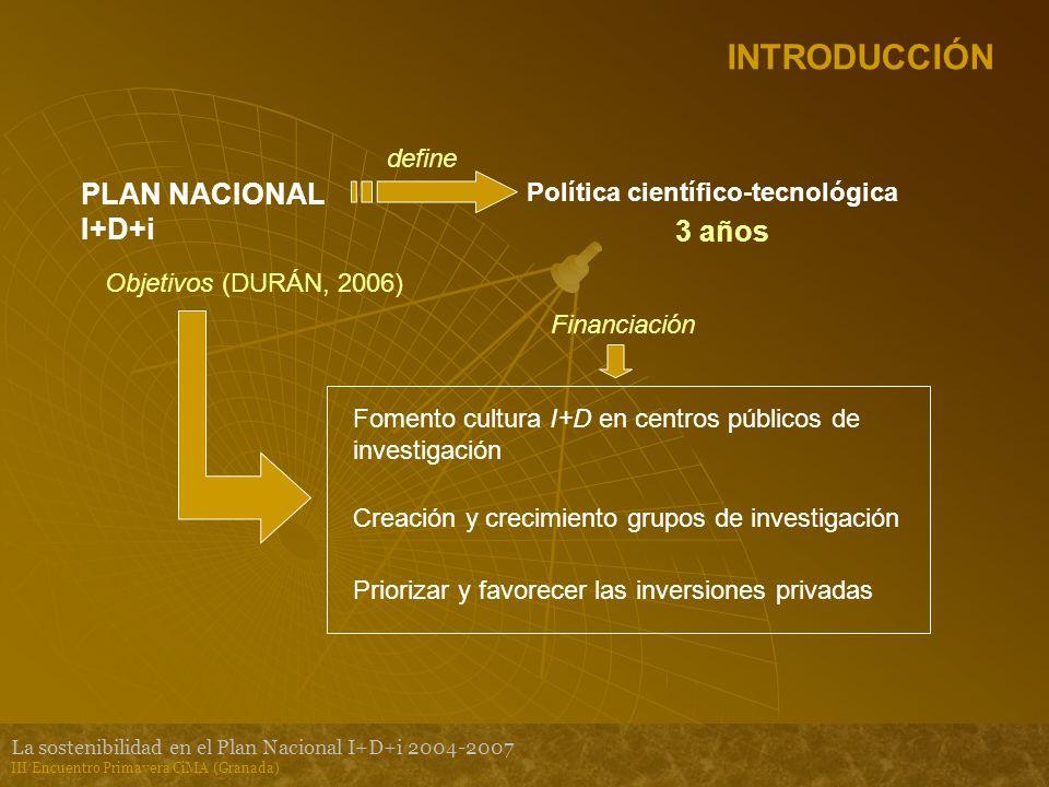 La sostenibilidad en el Plan Nacional I+D+i 2004-2007 III Encuentro Primavera CiMA (Granada) INTRODUCCIÓN PLAN NACIONAL I+D+i Política científico-tecnológica 3 años define Objetivos (DURÁN, 2006) Fomento cultura I+D en centros públicos de investigación Creación y crecimiento grupos de investigación Priorizar y favorecer las inversiones privadas Financiación