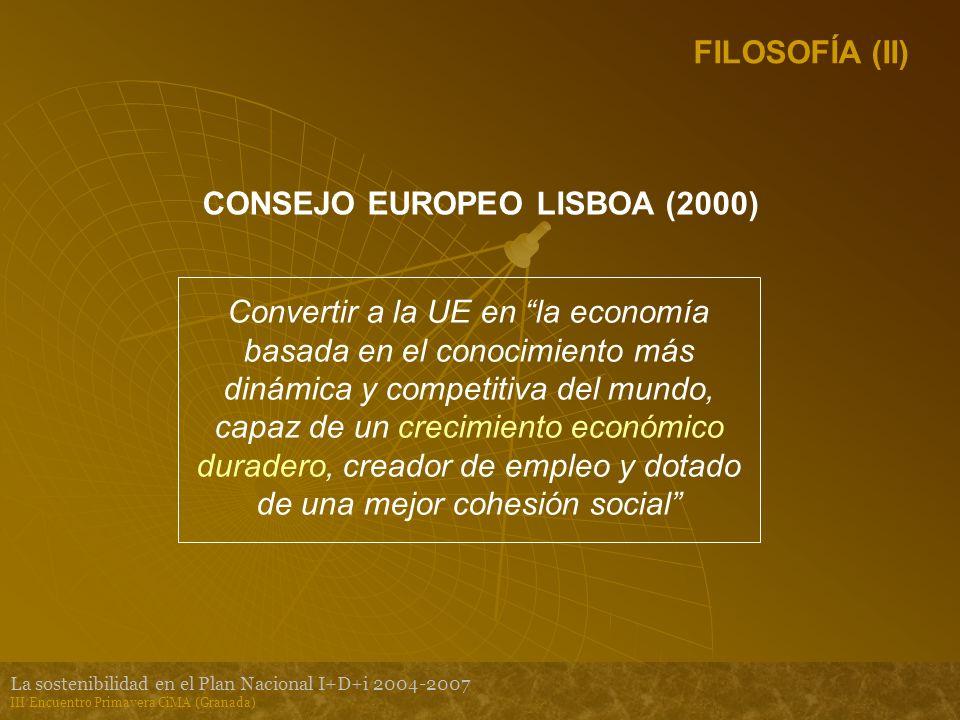 La sostenibilidad en el Plan Nacional I+D+i 2004-2007 III Encuentro Primavera CiMA (Granada) FILOSOFÍA (II) CONSEJO EUROPEO LISBOA (2000) Convertir a la UE en la economía basada en el conocimiento más dinámica y competitiva del mundo, capaz de un crecimiento económico duradero, creador de empleo y dotado de una mejor cohesión social